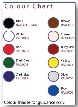Colours for Hanging Business Signs