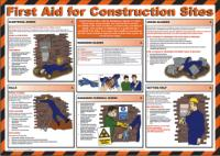 First Aid Construction Sites