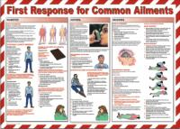 First Response For Common Ailments