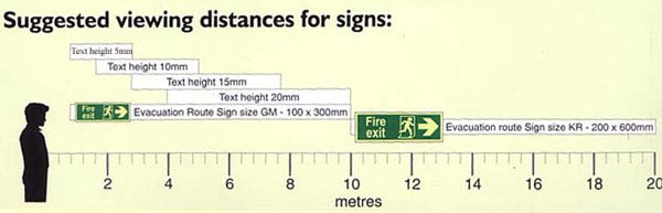 Viewing Distances for Safety Signs