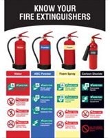Know your Fire Extinguisher Poster